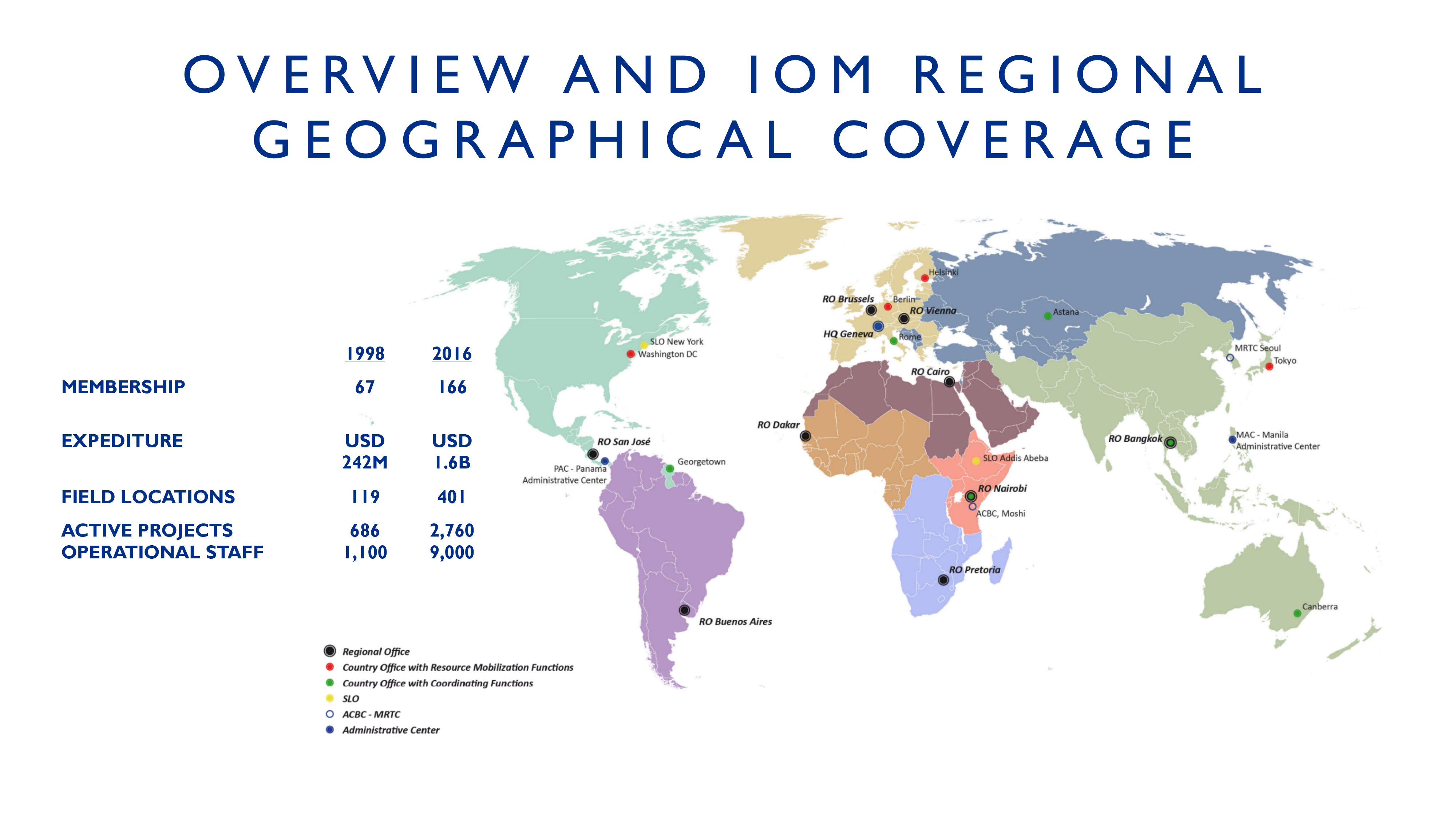 IOM Geographical Coverage